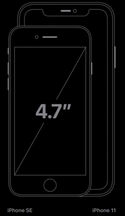 10 zalet iPhone SE w 2020
